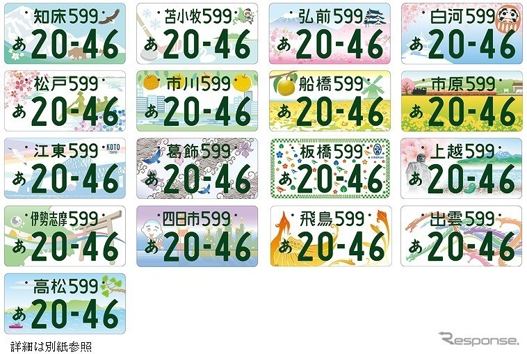 税金 軽 自動車 白 ナンバー