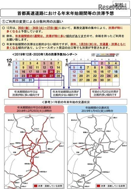 道路 高速 情報 圏 首都 渋滞