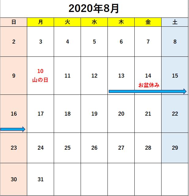 混雑 2020 軽井沢アウトレット 予想